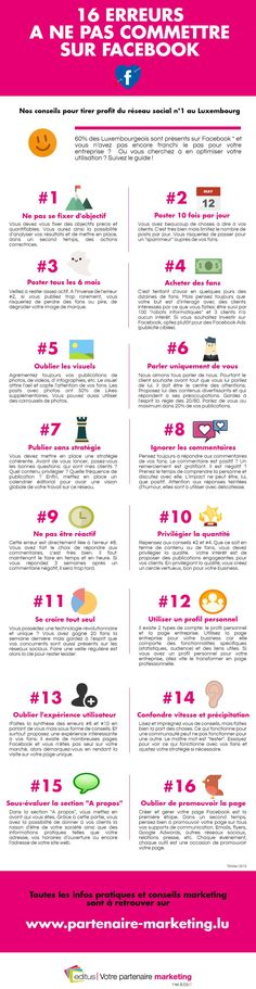 The 16 mistakes not to commit on (infographic) via Webmarketing . Les 16 erreurs à ne pas commettre sur (infographie) via Webmarketing … The 16 mistakes not to commit on (infographic) via Webmarketing & co& Inbound Marketing, Marketing Services, Facebook Marketing, Marketing Digital, Internet Marketing, Online Marketing, Social Media Marketing, Ecommerce Seo, Best Social Media Sites