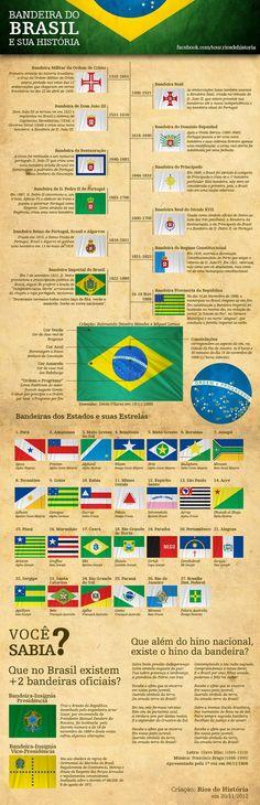 Dia da Bandeira do Brasil. By Rios de História www.riosdehistoria.com.br