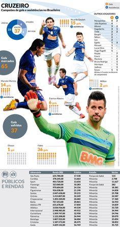 Números e curiosidades do tetra celeste - Cruzeiro Campeão Brasileiro 2014