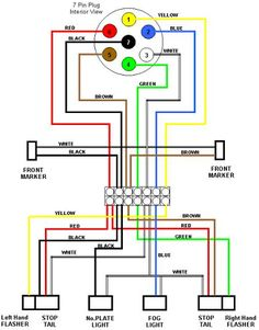 trailer wiring diagram 7 wire circuit truck to trailer trailers rh pinterest com 2008 Dodge 1500 Wiring Diagram 7 Spade Trailer Wiring Diagram
