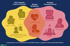 What Is the Difference Between Panic and Anxiety Attacks?