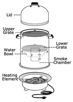 jack daniels ribs cooking instructions