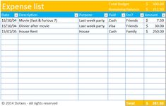 Expense list template is to help you in keep tracking all of your expenses with proper description and also to maintain your weekly, monthly or yearly budget.