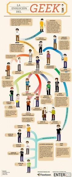 The Geek Evolution