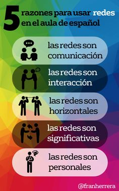 Cinco razones para llevar tu clase de español a las redes sociales