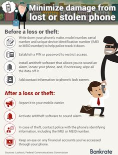 Financial dangers of a lost smartphone