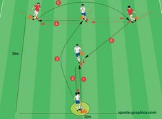 Lob passing has been mastered by great players such as Zidane and Messi. We show you three great lob passing drills you can implement in your training! Football Passing Drills, Soccer Drills, Soccer Coaching, Soccer Tips, Soccer Sports, Nike Soccer, Soccer Cleats, Football Tactics, Rugby Training