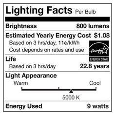 LED light TX Bulb