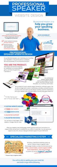 Professional Speaker Website Design