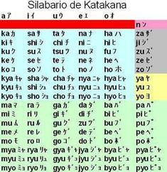 Simbolos Japones Katakana