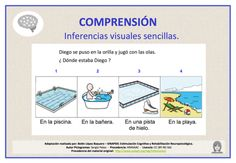 inferencias-visuales Inference, Spanish Class, Speech And Language, Speech Therapy, Learn English, Alter, Vocabulary, Teaching, School