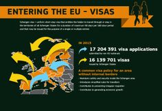 Schengen visa = uniform short-stay visa that entitles the holder to transit through or stay in the territories of all Schengen States for a duration of maximum 90 days per 180 days period and that may be issued for the purpose of a single or multiple entries