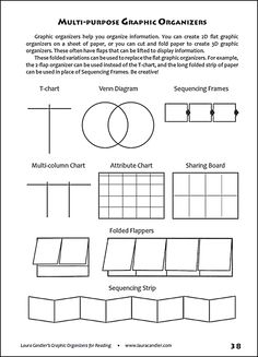 "Graphic organizers included in Graphic Organizers for Reading: Teaching Tools Aligned with the Common Core.  The book includes ways to meet the CCSS by using these ""multipurpose"" graphic organizers. $ #LauraCandler"