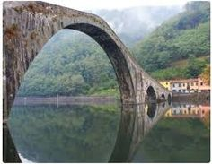 Travel With MWT The Wolf: World Famous Streets Via Francigena Northern Italy...