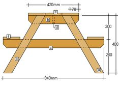 Website has dimensions and instructions to build kid's picnic tables, forts, and more!