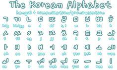 Korean language