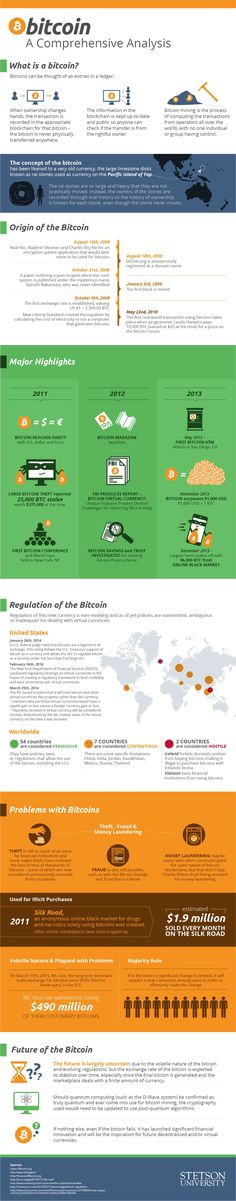 A group of students at Stetson University's Online Master of Accounting Degree program created this comprehensive infographic to help explain the digital currency {bitcoin earn|bitcoin mining|bitcoin trading!bitcoin platform}