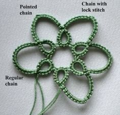 Tatting tutorials - not sure if I will ever use this but the site has a lot of usable info