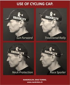 Use of Cycling Cap - Brooklyn