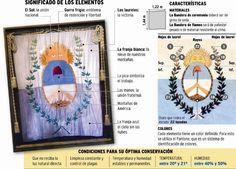 Bandera del Ejército de los Andes