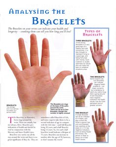 Divination: #Palmistry ~ Analyzing the Bracelets. - Pinned by The Mystic's Emporium on Etsy