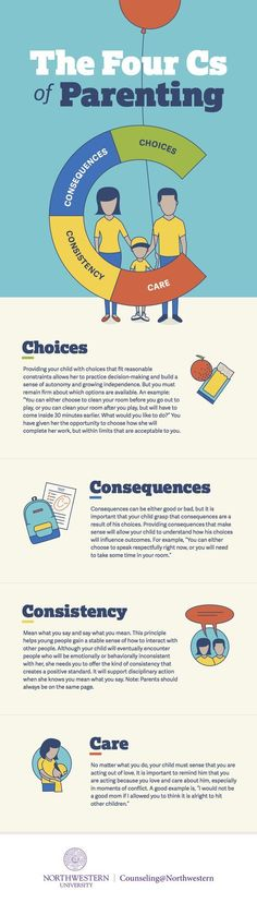 The Four C's of Parenting--really good list! #parenting #infographic: