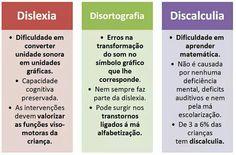 Sorrisos de Criança: Dislexia - disortografia e discalculia