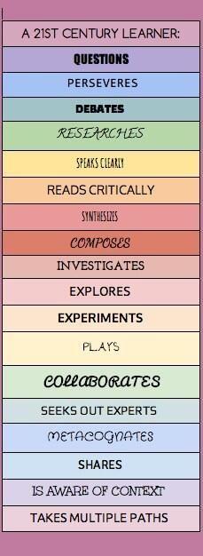 Twitter / sjunkins: A 21st Century Learner. ...