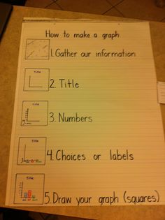 How to make a graph anchor chart.