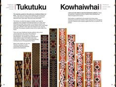 taniko patterns and meanings Maori Designs, Maori Songs, Maori Patterns, Polynesian Art, New Zealand Art, Nz Art, Maori Art, Kiwiana, Weaving Art