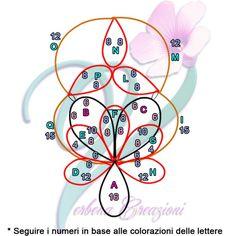Dandelion pattern by verbena creazioni.it