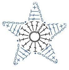 Výsledek obrázku pro hvězda háčkovaná návod