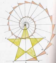 Fibonacci Spiral Pentagram