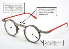 Superfocus glasses adjust for near or far with a switch.