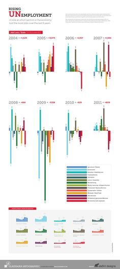 Infogra.ph - Infographics and Data Visualizations