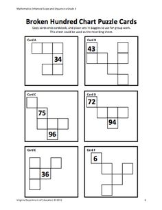 Here's a lesson on patterns on the 100 board. Also includes a game. Math Rotations, Math Literacy, Teaching Math, Math Centers, Math Math, Math Education, Guided Math, Teaching Ideas, Second Grade Math