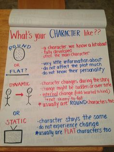 Character types anchor chart for 6th grade (round, flat, static, dynamic)