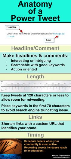 Anatomy of a Power Tweet [INFOGRAPHIC]  http://socialmediatoday.com/debraellis/1556331/anatomy-power-tweet-infographic?