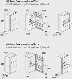 Kitchen Box è una minicucina trasformabile - Clei