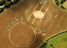 2012-2013: Crop Circles indicar la llegada de Nibiru en nuestro sistema solar