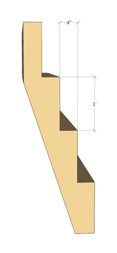 Do your stairs feel cramped? Learn two different techniques for determining and guaranteeing a safe and comfortable stair rise and run. Building Stairs, Building A House, Stair Rise And Run, Stair Stringer Calculator, Outside Steps, Outdoor Stair Railing, Stairs Stringer, Health Snacks For Work, Metal Stairs