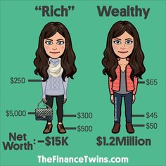 "The meaning of ""rich"" and ""wealthy"" merged at some point in time. People think they mean the same thing. But they don't. Not even close.⠀-⠀""Rich"" people wear designer clothes and drive fancy cars. Except they pay for them with credit cards and are in debt. Wealthy people look like your everyday person except they have financial freedom. True wealth comes from saving money and accumulating assets and investments.⠀-⠀The first step to wealth is building a financial plan and budget. Click the…"