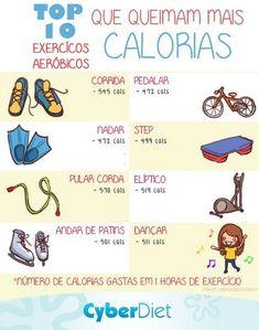 Não faz a menor ideia de qual exercício vale seu esforço?   17 infográficos que vão te ajudar a ter uma vida mais saudável