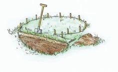 Kräuterspirale Grundriss legen und Mutterboden abtragen
