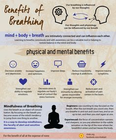 """""""Breathing is the bridge that connects life to consciousness and unites your body to your thoughts."""" #meditation #breathing #mindfulness #yoga #mind #spiritual #awakening  - To find more info graphics, visit http://on.fb.me/1Oo3PIV"""