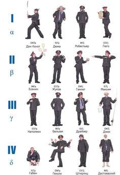 Соционика - 4 квадры 16 социологических типов