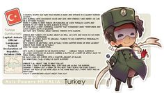 Hetalia Turkey's new profile