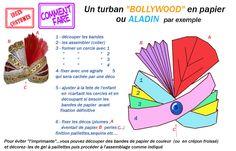 Costume Bollywood, Bollywood Party, Bollywood Fashion, Costume Aladdin, Costumes Faciles, Anamika Khanna, Kareena Kapoor Khan, Diy Costumes, Art For Kids