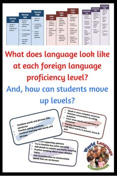 The ACTFL Proficiency Levels and Performance Descriptors provide a very useful tool for seeing exactly what learners are able to communicate and produce at the various proficiency levels. French Lessons, Spanish Lessons, Spanish 1, English Lessons, Spanish Alphabet, Learn Spanish, Teaching French, Teaching Spanish, Teaching Reading