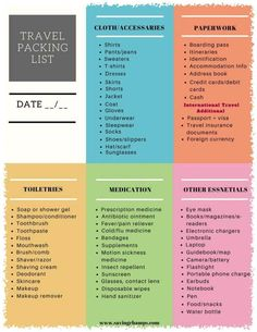 Travel checklists are essential for gaining peace of mind and saving time and money. These three travel checklists can help you better plan your trip, save money on travel. Travel tips and money-saving tips. Packing List For Travel, Travel Checklist, Travel Advice, Travel Hacks, Packing Tips, Travel Essentials, Travel Divas, Travel Gadgets, Money Saving Tips